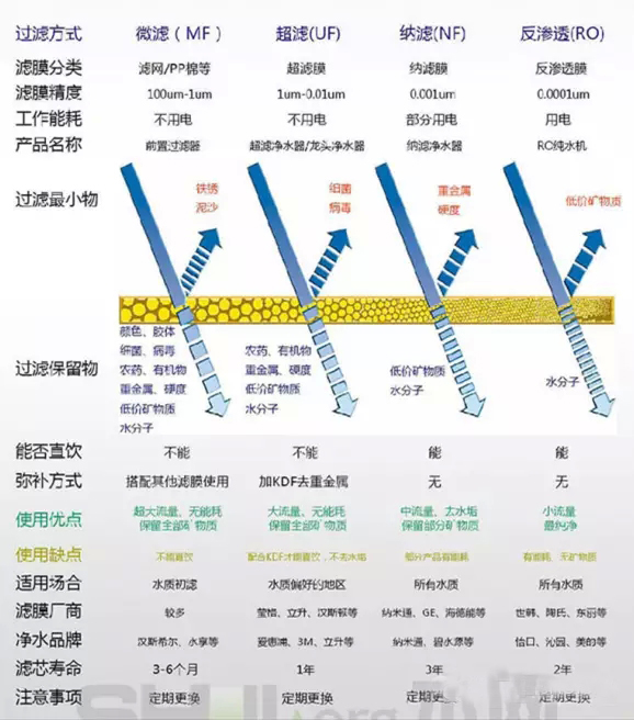 Shenzhen City Council released t 10 comparative test results