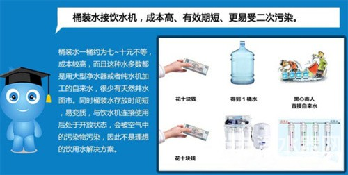 Water purification of drinking wer is more approp than the o