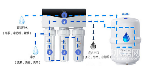 Water purification industry development trend analysis of Ch