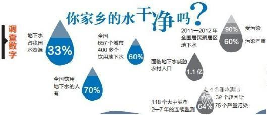 Water purifier brand promotion summlook, oword of mouth chan