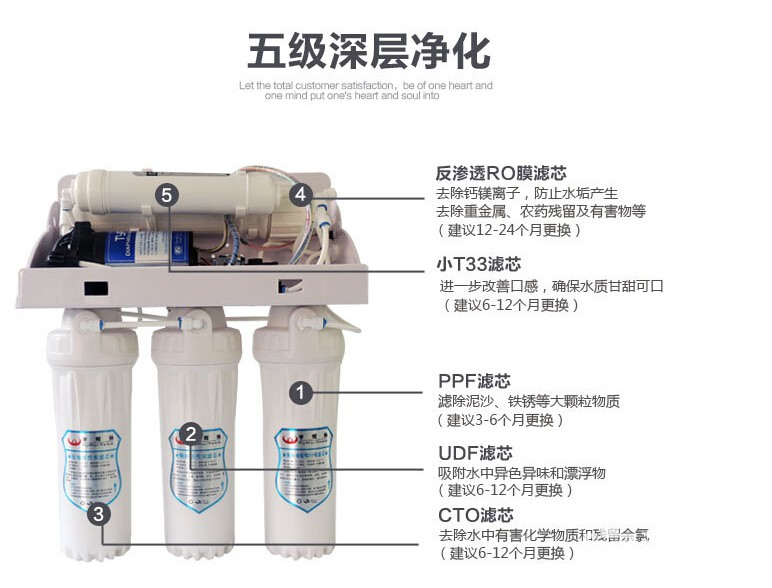 Water purifier brand thousands  thouss of empowhyihappenonly